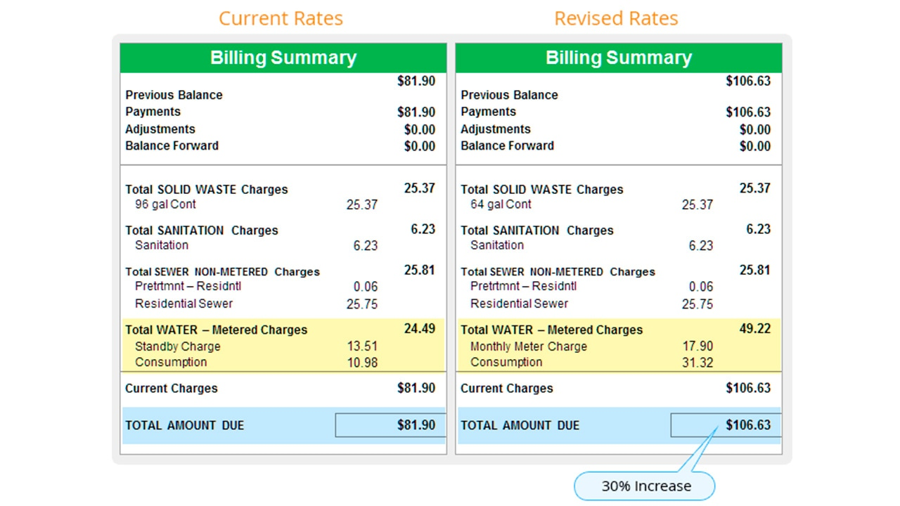 Image of a generic city of Fresno utility bill