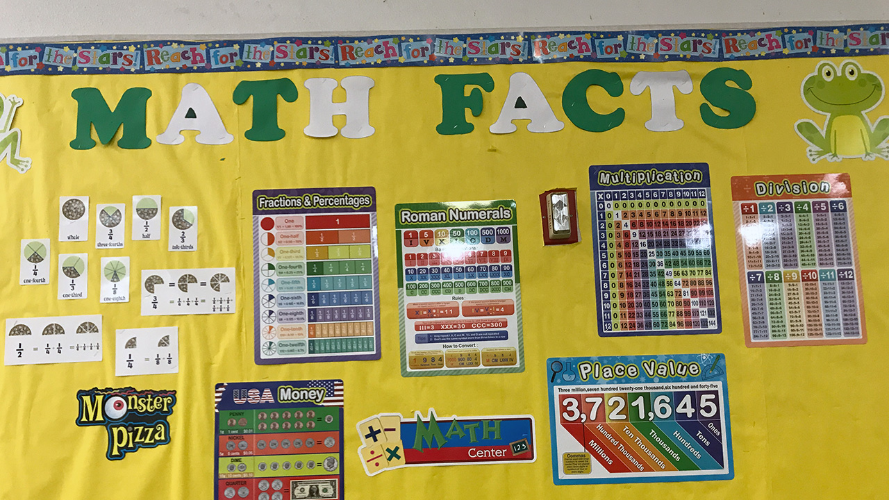 Photo of the math facts wall at the Zimmerman location of the Fresno Boys and Girls Clubs